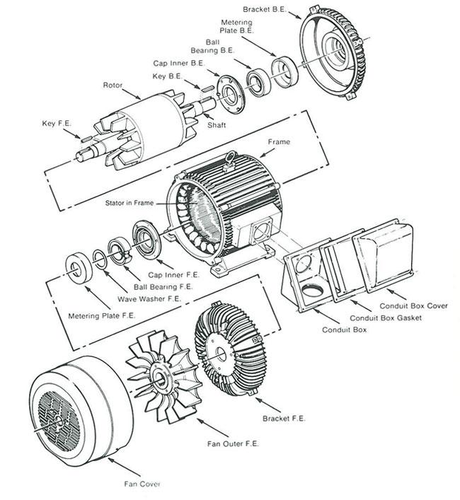 S Amp T Armature Winders Rewinding Of Electric Motors